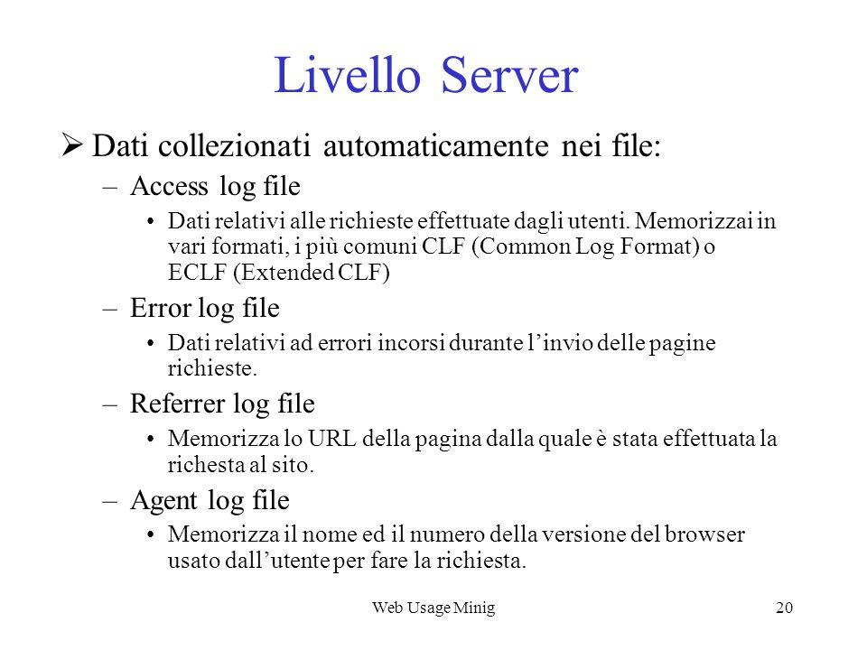 Web Usage Minig20 Livello Server Dati collezionati automaticamente nei file: –Access log file Dati relativi alle richieste effettuate dagli utenti. Me