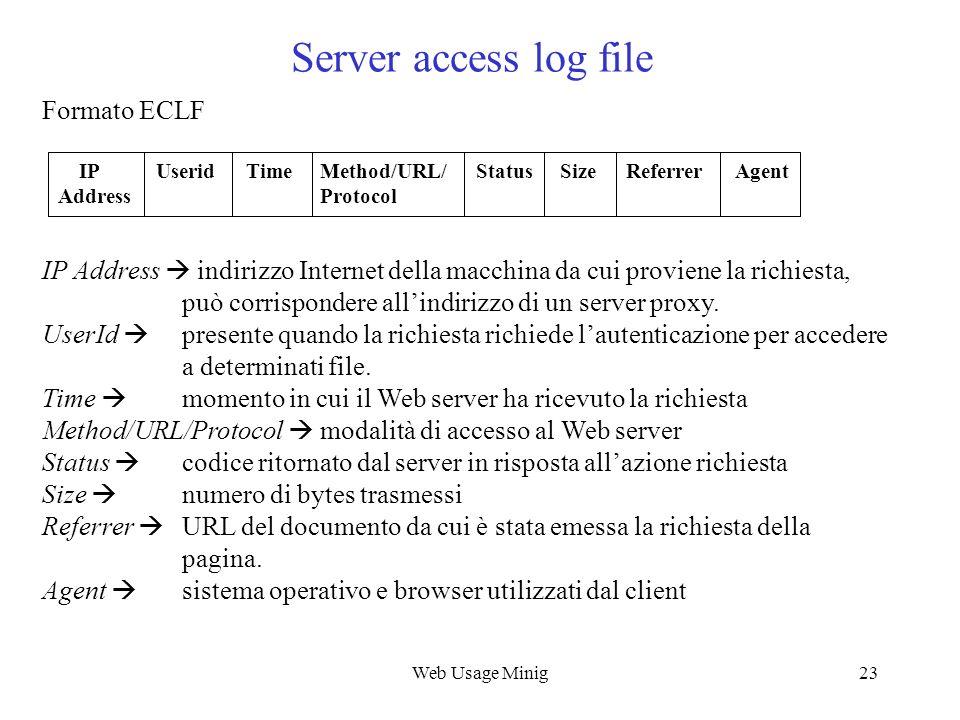 Web Usage Minig23 Server access log file IP Address indirizzo Internet della macchina da cui proviene la richiesta, può corrispondere allindirizzo di