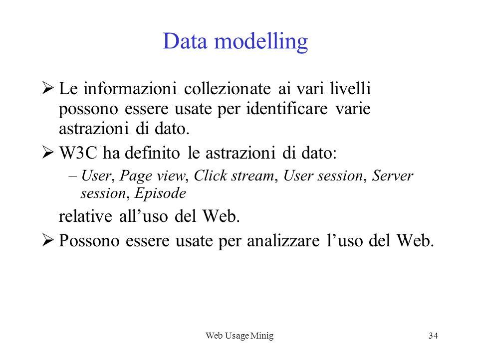 Web Usage Minig34 Data modelling Le informazioni collezionate ai vari livelli possono essere usate per identificare varie astrazioni di dato. W3C ha d