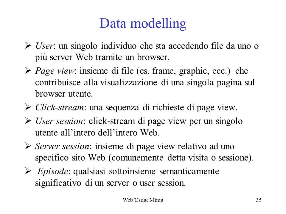 Web Usage Minig35 Data modelling User: un singolo individuo che sta accedendo file da uno o più server Web tramite un browser. Page view: insieme di f