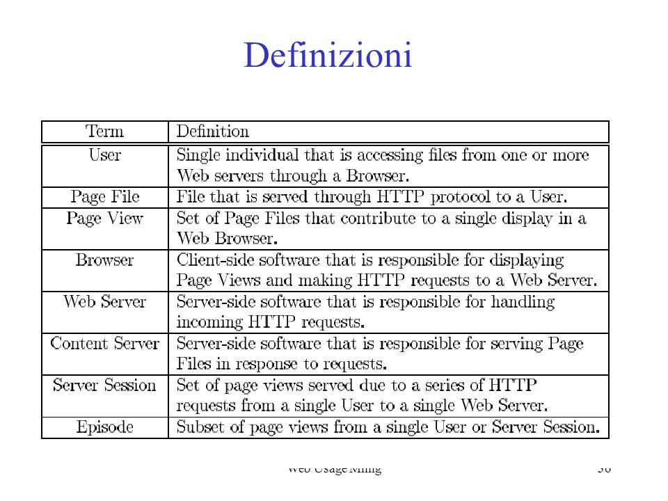 Web Usage Minig36 Definizioni