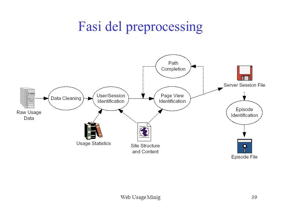 Web Usage Minig39 Fasi del preprocessing