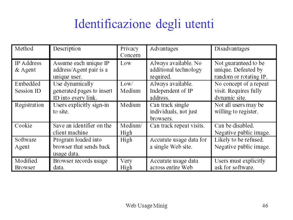 Web Usage Minig46 Identificazione degli utenti