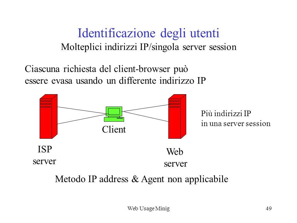 Web Usage Minig49 Identificazione degli utenti Molteplici indirizzi IP/singola server session Web server Client ISP server Più indirizzi IP in una ser