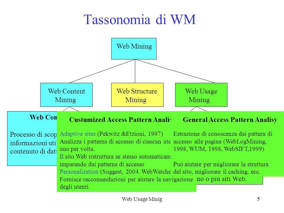 Web Usage Minig5 Tassonomia di WM Web Page Content Mining Search Result Mining General Access Pattern Analisys Customized Usage Analisys Web Mining We