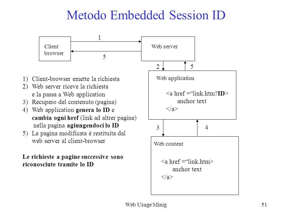 Web Usage Minig51 Metodo Embedded Session ID 1)Client-browser emette la richiesta 2)Web server riceve la richiesta e la passa a Web application 3)Recu
