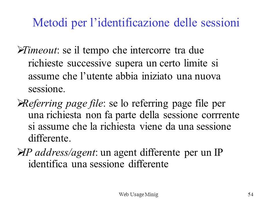 Web Usage Minig54 Metodi per lidentificazione delle sessioni Timeout: se il tempo che intercorre tra due richieste successive supera un certo limite s