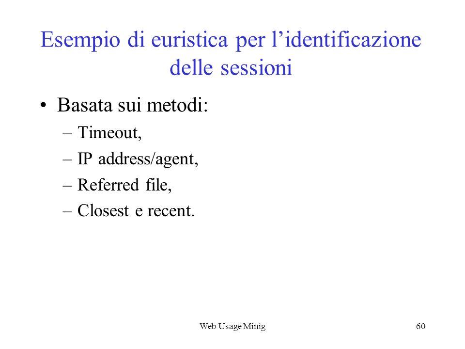 Web Usage Minig60 Esempio di euristica per lidentificazione delle sessioni Basata sui metodi: –Timeout, –IP address/agent, –Referred file, –Closest e