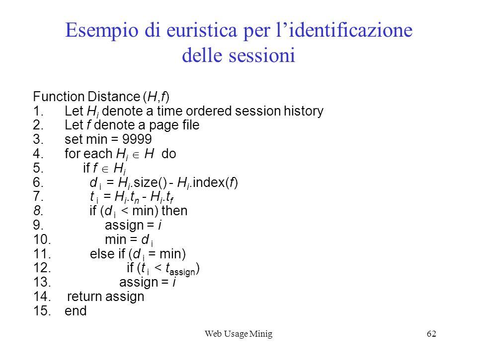 Web Usage Minig62 Esempio di euristica per lidentificazione delle sessioni Function Distance (H,f) 1.Let H i denote a time ordered session history 2.L