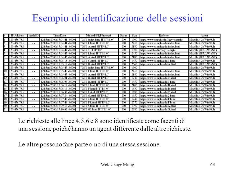 Web Usage Minig63 Esempio di identificazione delle sessioni Le richieste alle linee 4,5,6 e 8 sono identificate come facenti di una sessione poiché ha