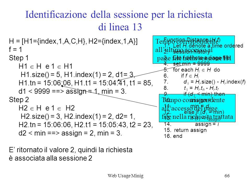 Web Usage Minig66 H = [H1={index,1,A,C,H}, H2={index,1,A}] f = 1 Step 1 H1 H e 1 H1 H1.size() = 5, H1.index(1) = 2, d1= 3, H1.tn = 15:06:06, H1.t1 = 1