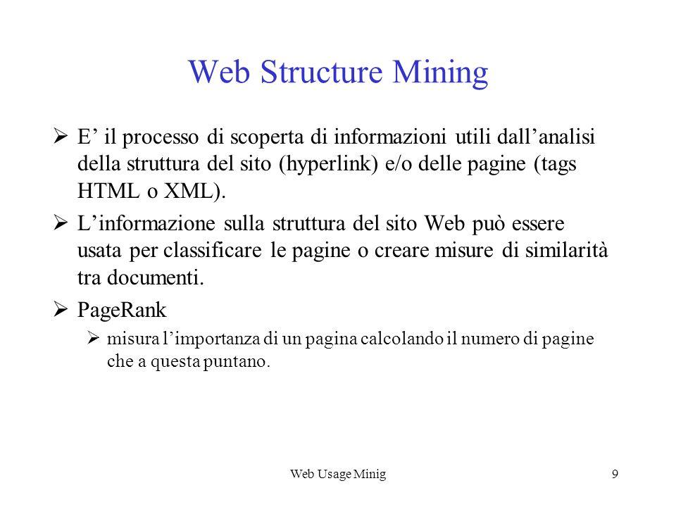 Web Usage Minig9 Web Structure Mining E il processo di scoperta di informazioni utili dallanalisi della struttura del sito (hyperlink) e/o delle pagin