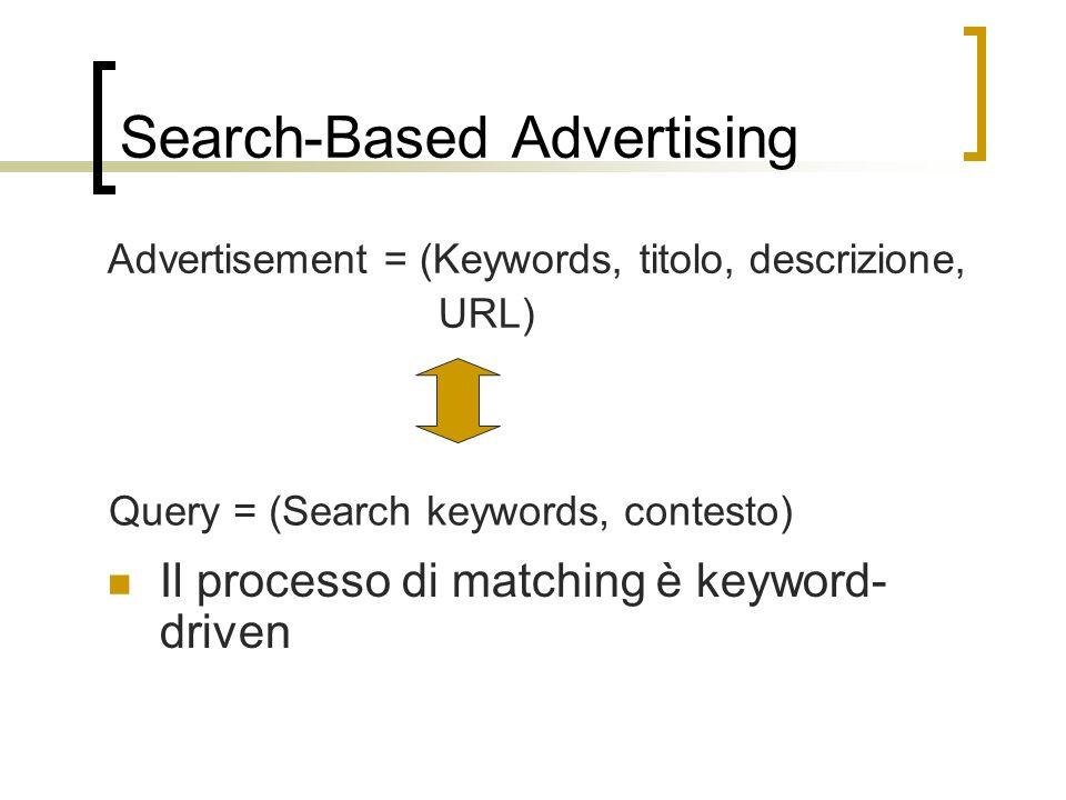 Search-Based Advertising Advertisement = (Keywords, titolo, descrizione, URL) Query = (Search keywords, contesto) Il processo di matching è keyword- d
