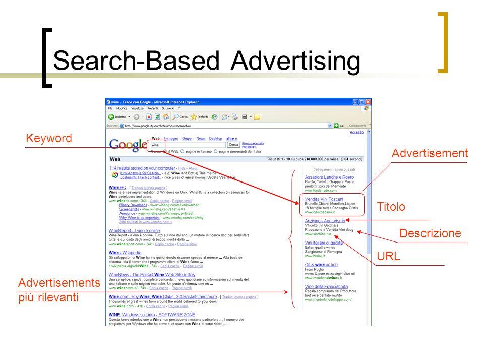 Search-Based Advertising Advertisement Keyword Advertisements più rilevanti Titolo Descrizione URL