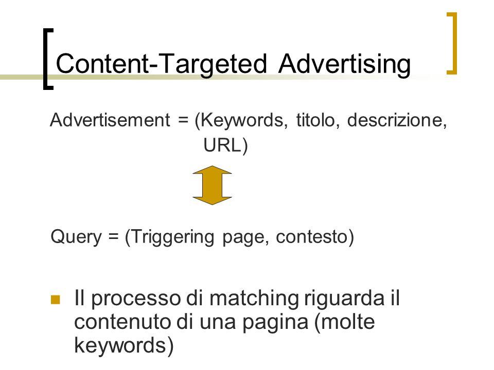 Content-Targeted Advertising Advertisement = (Keywords, titolo, descrizione, URL) Query = (Triggering page, contesto) Il processo di matching riguarda