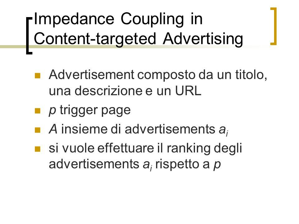 Impedance Coupling in Content-targeted Advertising Advertisement composto da un titolo, una descrizione e un URL p trigger page A insieme di advertise