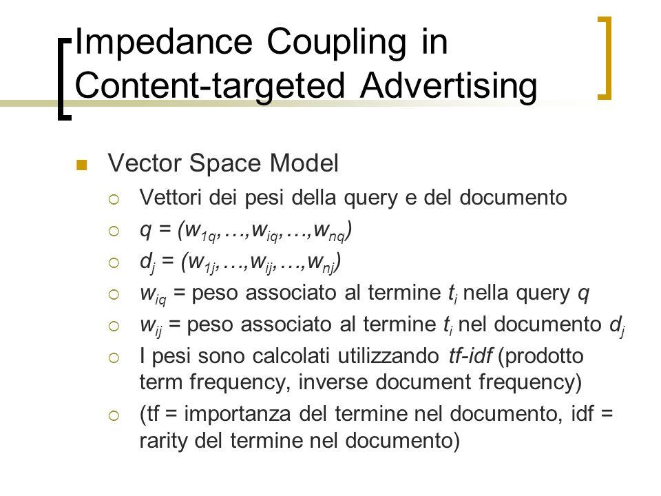 Impedance Coupling in Content-targeted Advertising Vector Space Model Vettori dei pesi della query e del documento q = (w 1q,…,w iq,…,w nq ) d j = (w