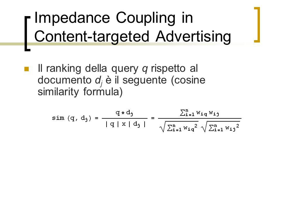 Il ranking della query q rispetto al documento d j è il seguente (cosine similarity formula) Impedance Coupling in Content-targeted Advertising