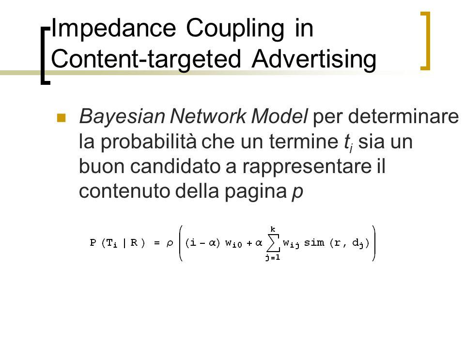 Impedance Coupling in Content-targeted Advertising Bayesian Network Model per determinare la probabilità che un termine t i sia un buon candidato a ra