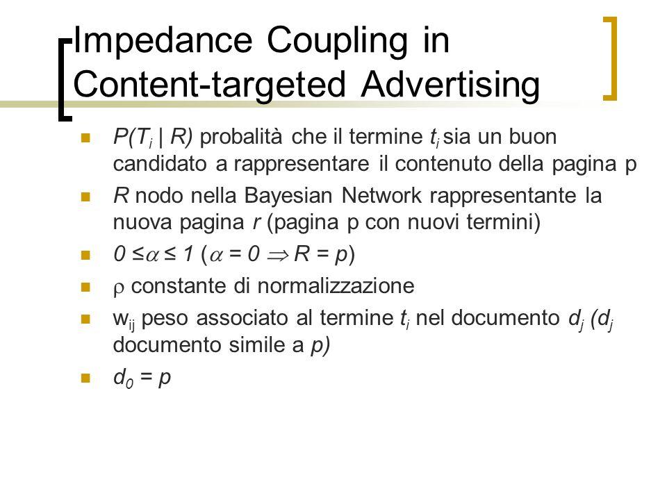 Impedance Coupling in Content-targeted Advertising P(T i   R) probalità che il termine t i sia un buon candidato a rappresentare il contenuto della pa