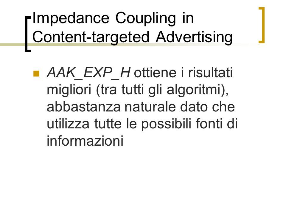 Impedance Coupling in Content-targeted Advertising AAK_EXP_H ottiene i risultati migliori (tra tutti gli algoritmi), abbastanza naturale dato che util