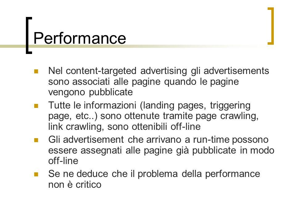 Performance Nel content-targeted advertising gli advertisements sono associati alle pagine quando le pagine vengono pubblicate Tutte le informazioni (