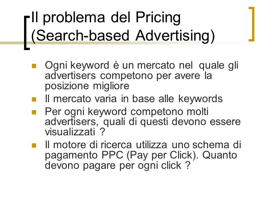 Il problema del Pricing (Search-based Advertising) Ogni keyword è un mercato nel quale gli advertisers competono per avere la posizione migliore Il me