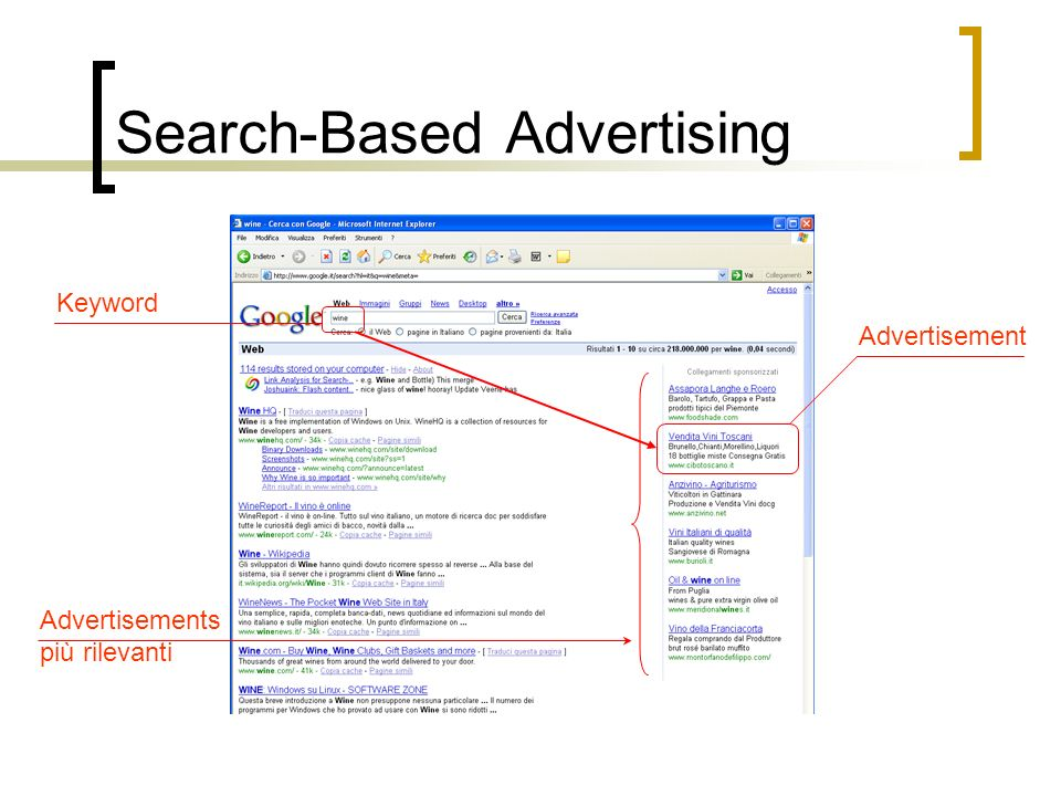 Search-Based Advertising Advertisement Keyword Advertisements più rilevanti