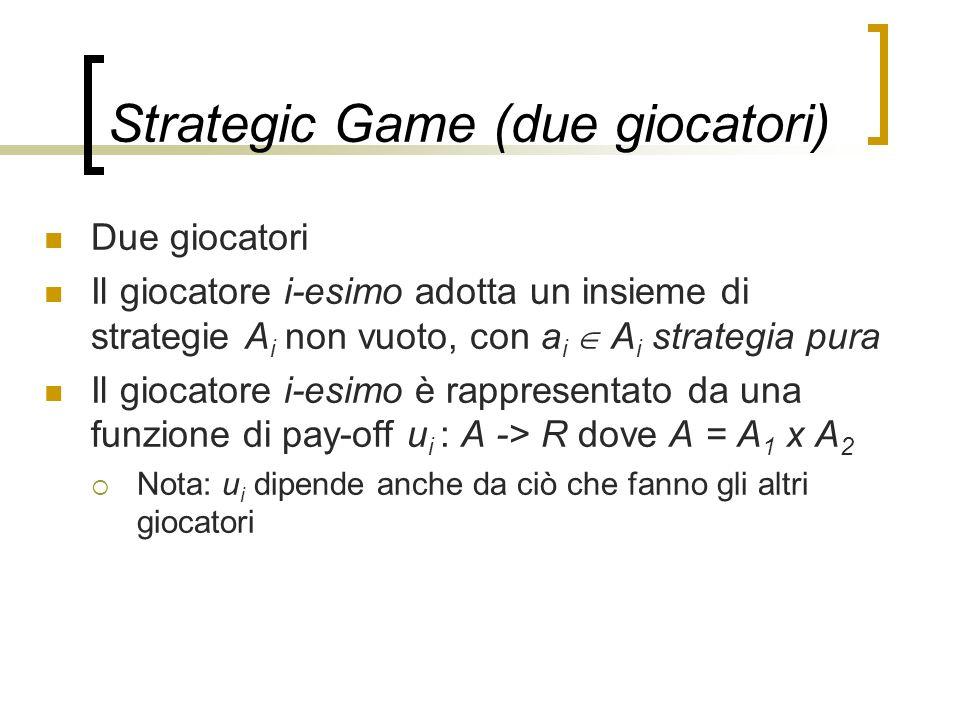 Strategic Game (due giocatori) Due giocatori Il giocatore i-esimo adotta un insieme di strategie A i non vuoto, con a i A i strategia pura Il giocator
