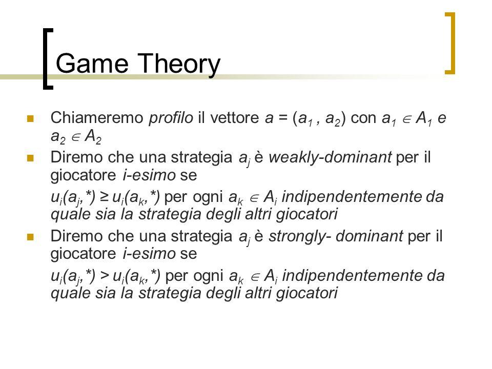 Game Theory Chiameremo profilo il vettore a = (a 1, a 2 ) con a 1 A 1 e a 2 A 2 Diremo che una strategia a j è weakly-dominant per il giocatore i-esim