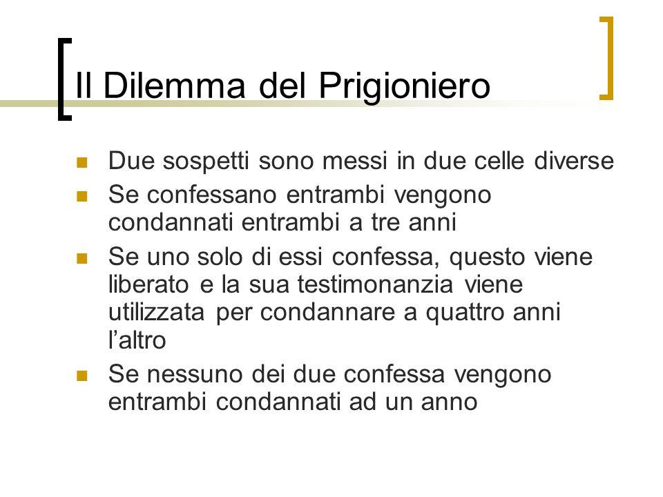 Il Dilemma del Prigioniero Due sospetti sono messi in due celle diverse Se confessano entrambi vengono condannati entrambi a tre anni Se uno solo di e