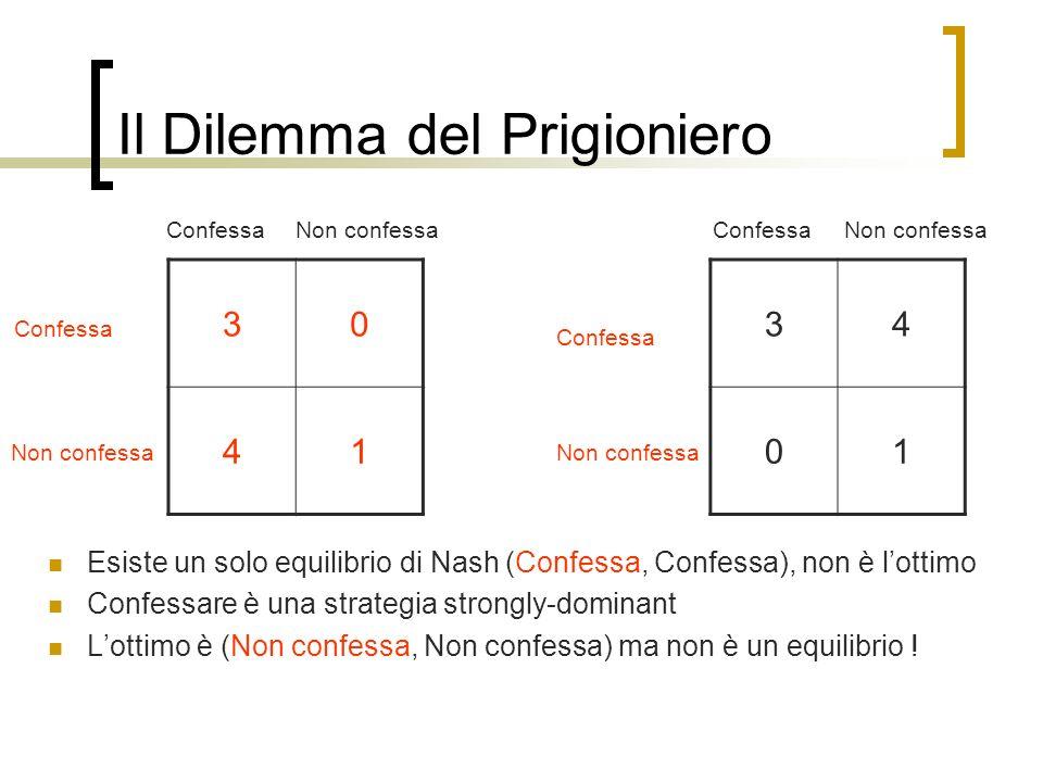 Il Dilemma del Prigioniero 34 01 30 41 Confessa Non confessaConfessa Non confessa ConfessaNon confessa Confessa Non confessa Esiste un solo equilibrio