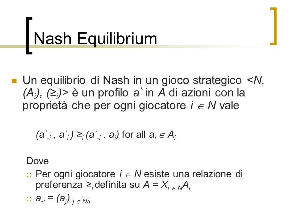 Nash Equilibrium Un equilibrio di Nash in un gioco strategico è un profilo a * in A di azioni con la proprietà che per ogni giocatore i N vale (a * -i
