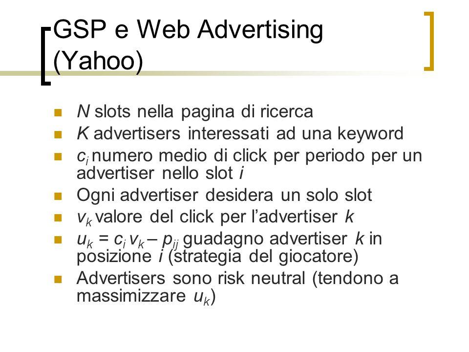 GSP e Web Advertising (Yahoo) N slots nella pagina di ricerca K advertisers interessati ad una keyword c i numero medio di click per periodo per un ad
