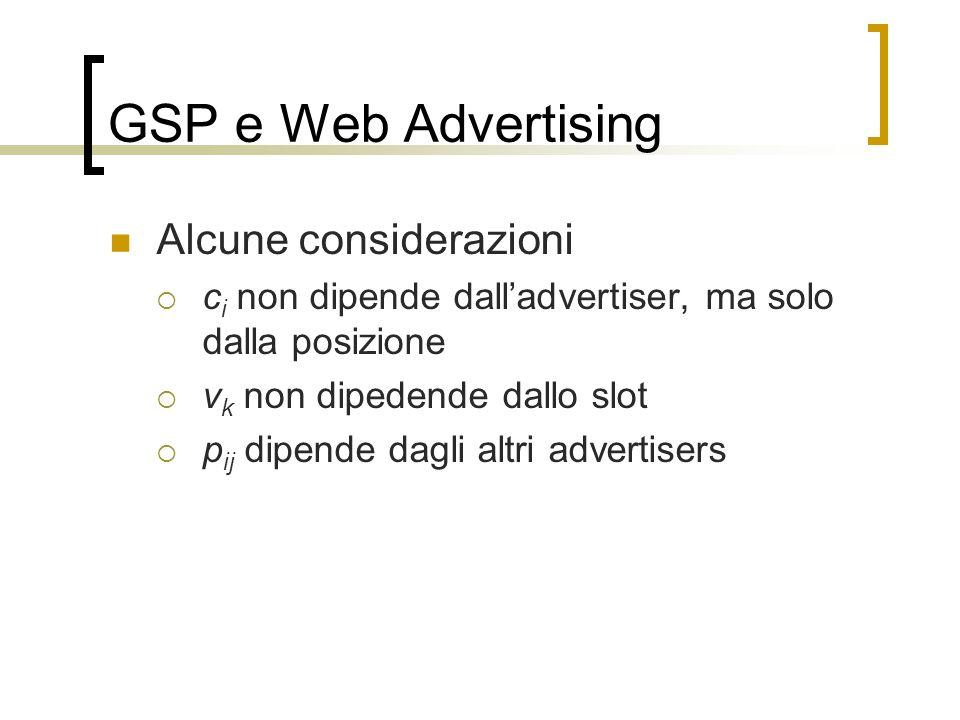 GSP e Web Advertising Alcune considerazioni c i non dipende dalladvertiser, ma solo dalla posizione v k non dipedende dallo slot p ij dipende dagli al