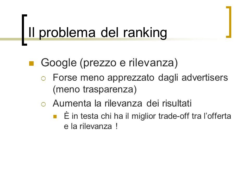 Il problema del ranking Google (prezzo e rilevanza) Forse meno apprezzato dagli advertisers (meno trasparenza) Aumenta la rilevanza dei risultati È in