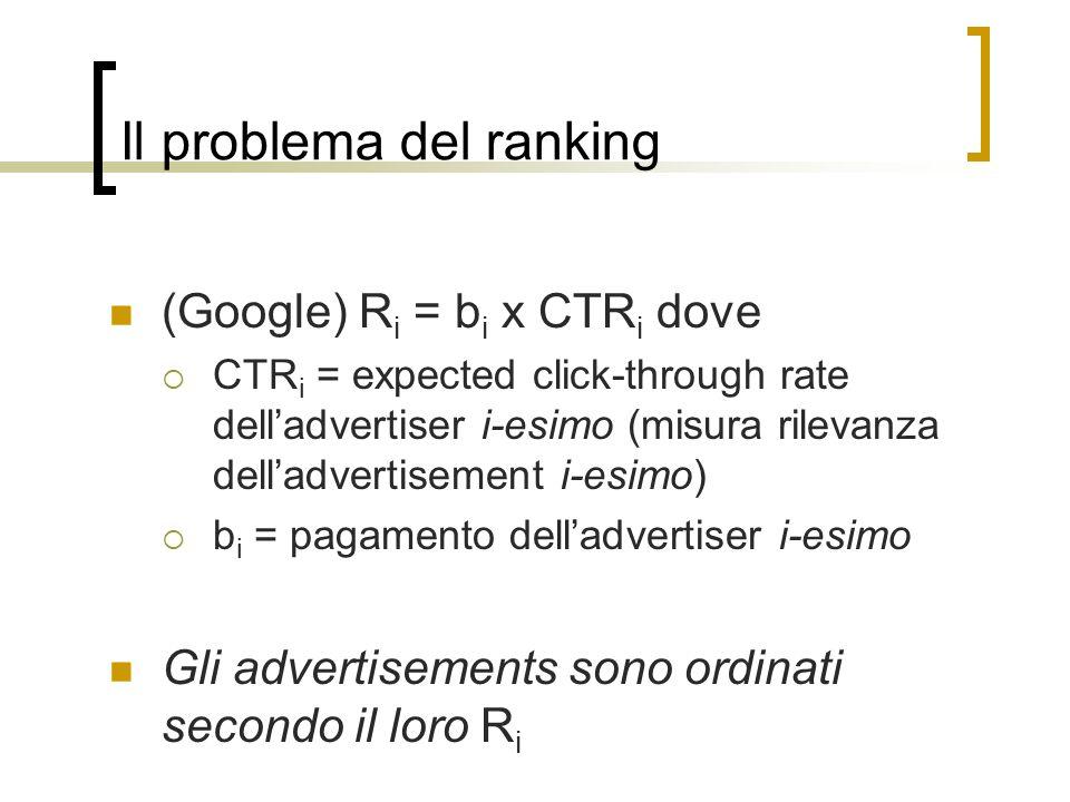 Il problema del ranking (Google) R i = b i x CTR i dove CTR i = expected click-through rate delladvertiser i-esimo (misura rilevanza delladvertisement