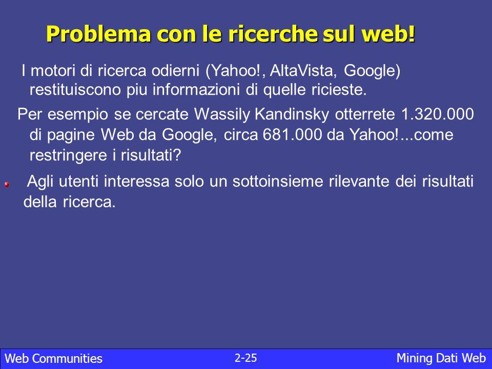 Results: Internet Archive community 21-25 Web Communities Mining Dati Web