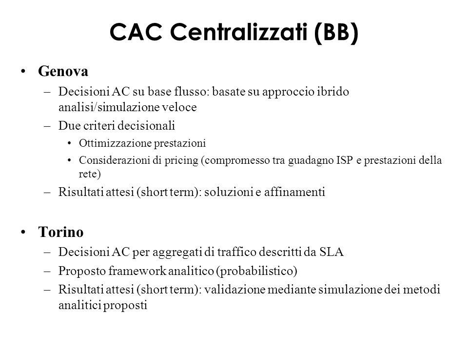 CAC Centralizzati (BB) Genova –Decisioni AC su base flusso: basate su approccio ibrido analisi/simulazione veloce –Due criteri decisionali Ottimizzazione prestazioni Considerazioni di pricing (compromesso tra guadagno ISP e prestazioni della rete) –Risultati attesi (short term): soluzioni e affinamenti Torino –Decisioni AC per aggregati di traffico descritti da SLA –Proposto framework analitico (probabilistico) –Risultati attesi (short term): validazione mediante simulazione dei metodi analitici proposti