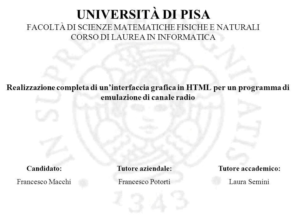 UNIVERSITÀ DI PISA FACOLTÀ DI SCIENZE MATEMATICHE FISICHE E NATURALI CORSO DI LAUREA IN INFORMATICA Realizzazione completa di uninterfaccia grafica in