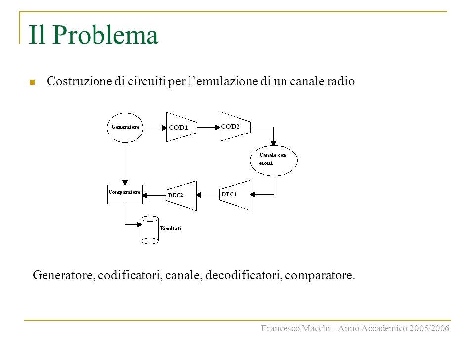 Il Problema Costruzione di circuiti per lemulazione di un canale radio Generatore, codificatori, canale, decodificatori, comparatore. Francesco Macchi
