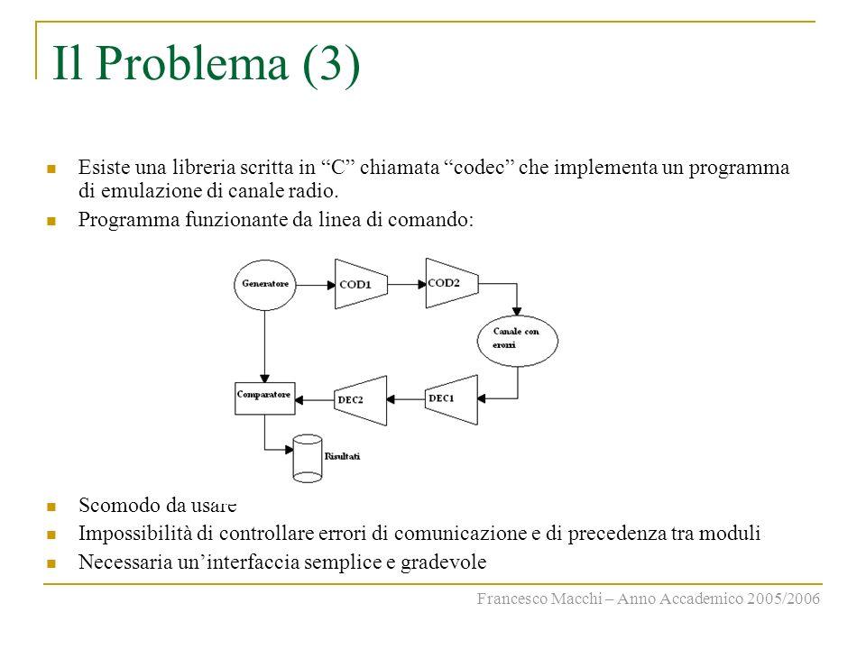 Il Problema (3) Esiste una libreria scritta in C chiamata codec che implementa un programma di emulazione di canale radio. Programma funzionante da li