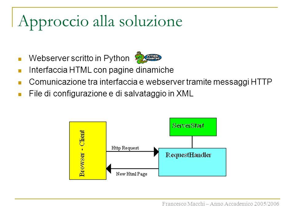 Approccio alla soluzione Webserver scritto in Python Interfaccia HTML con pagine dinamiche Comunicazione tra interfaccia e webserver tramite messaggi