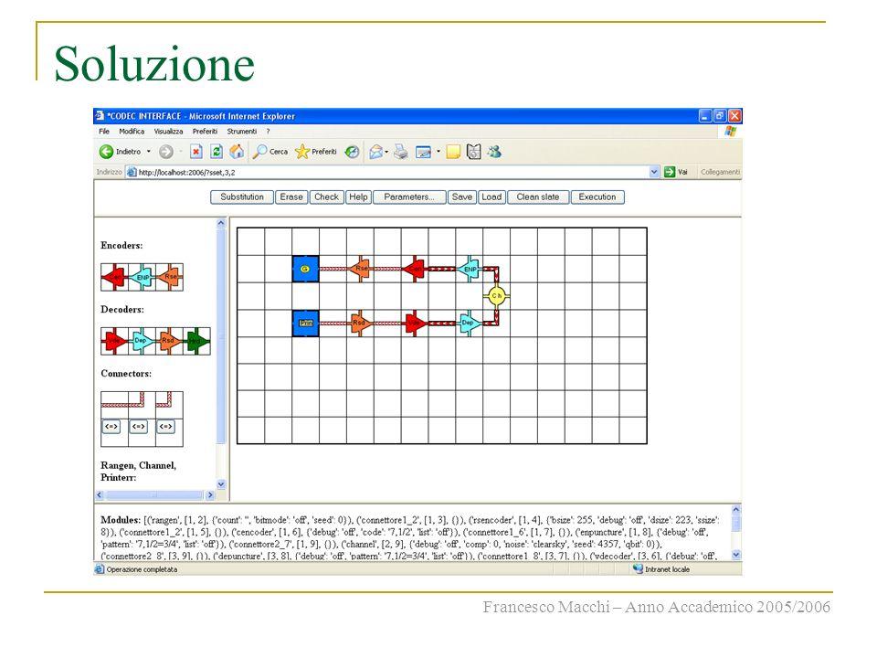 Soluzione Francesco Macchi – Anno Accademico 2005/2006