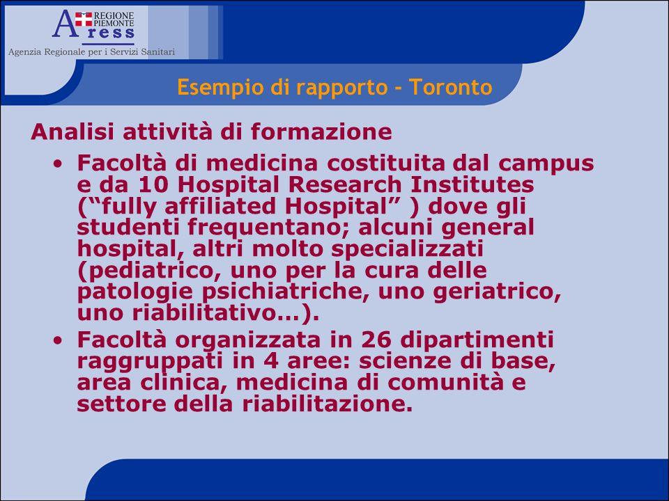Esempio di rapporto - Toronto Facoltà di medicina costituita dal campus e da 10 Hospital Research Institutes (fully affiliated Hospital ) dove gli stu