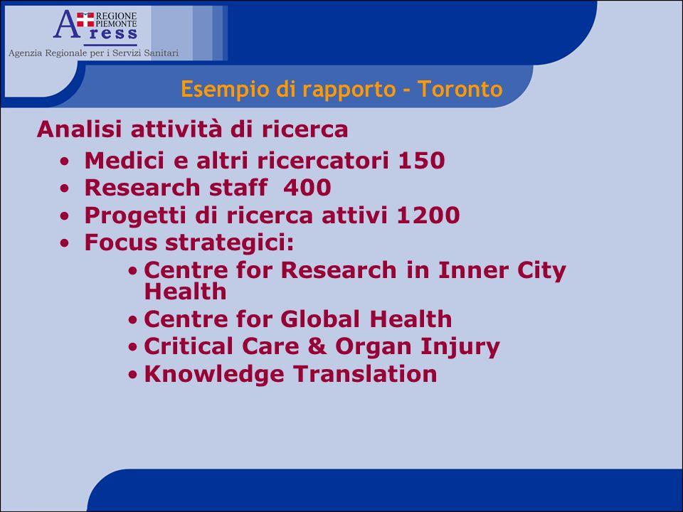 Medici e altri ricercatori 150 Research staff 400 Progetti di ricerca attivi 1200 Focus strategici: Centre for Research in Inner City Health Centre fo