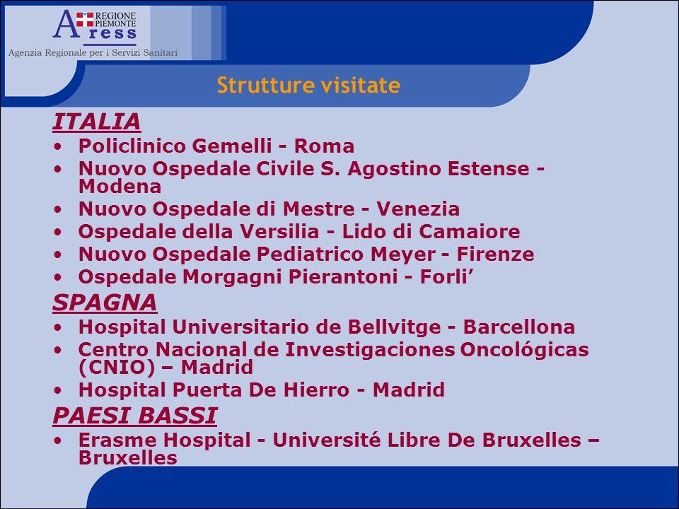 ITALIA Policlinico Gemelli - Roma Nuovo Ospedale Civile S. Agostino Estense - Modena Nuovo Ospedale di Mestre - Venezia Ospedale della Versilia - Lido