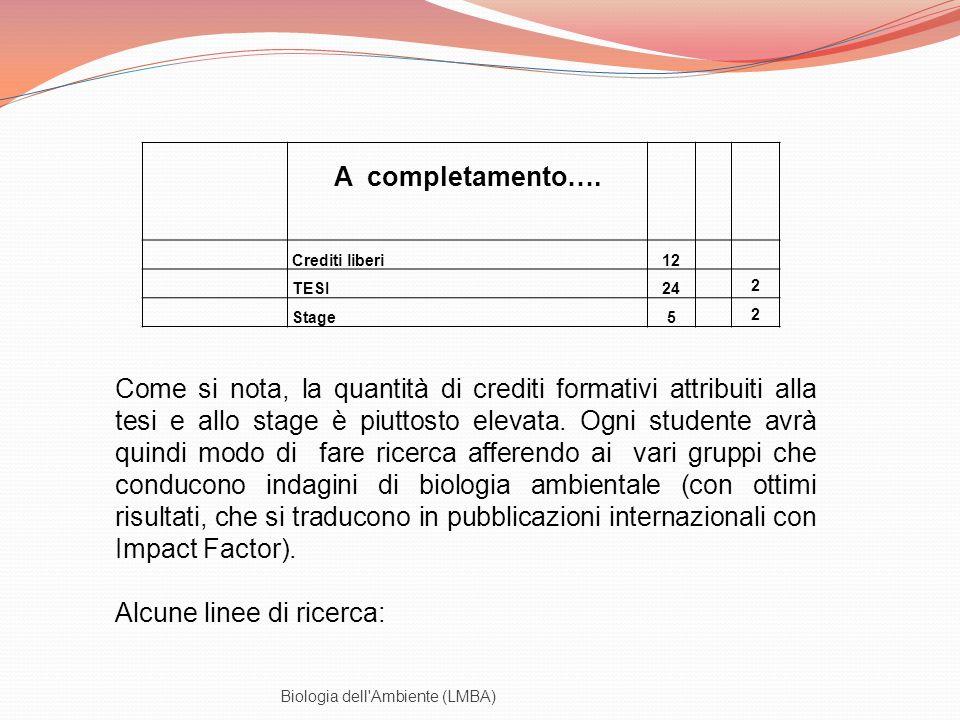 Biologia dell'Ambiente (LMBA) A completamento…. Crediti liberi12 TESI24 2 Stage5 2 Come si nota, la quantità di crediti formativi attribuiti alla tesi
