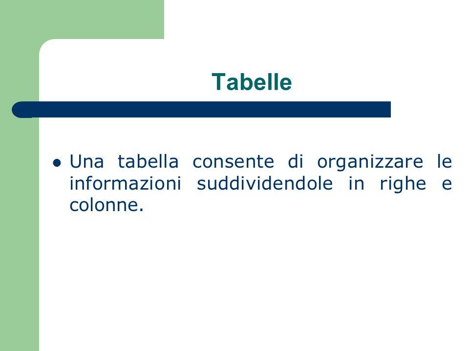 Tabelle Una tabella consente di organizzare le informazioni suddividendole in righe e colonne.