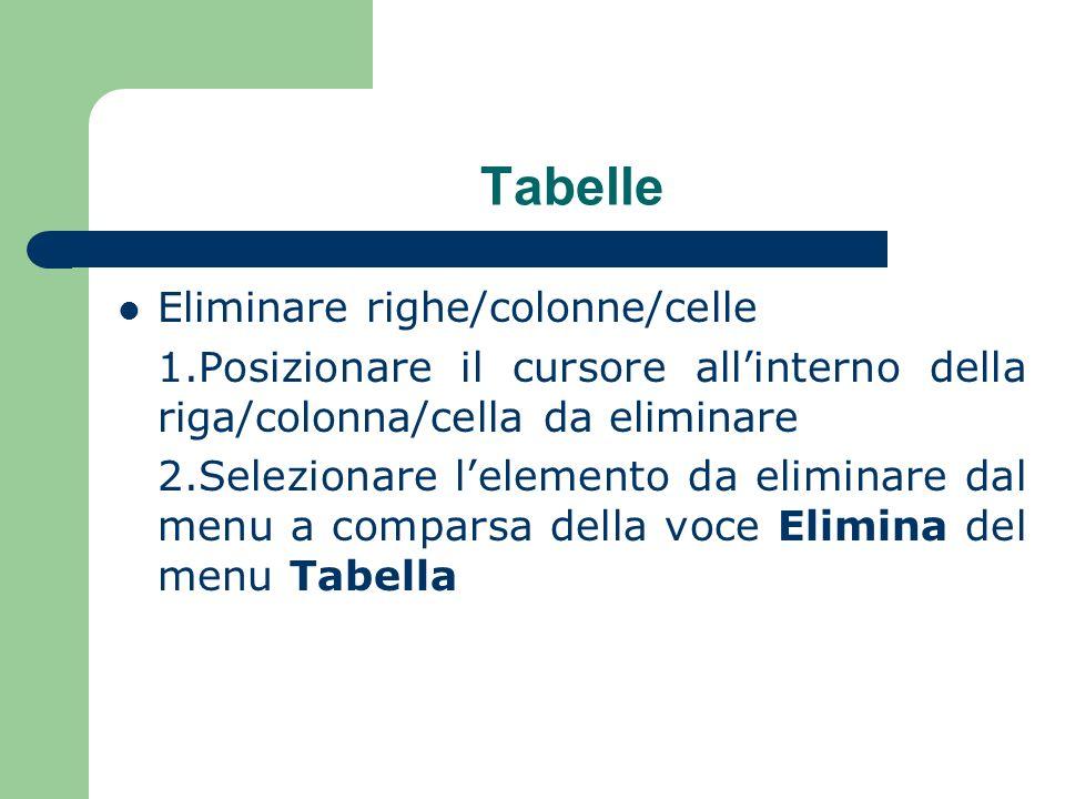 Tabelle Eliminare righe/colonne/celle 1.Posizionare il cursore allinterno della riga/colonna/cella da eliminare 2.Selezionare lelemento da eliminare dal menu a comparsa della voce Elimina del menu Tabella